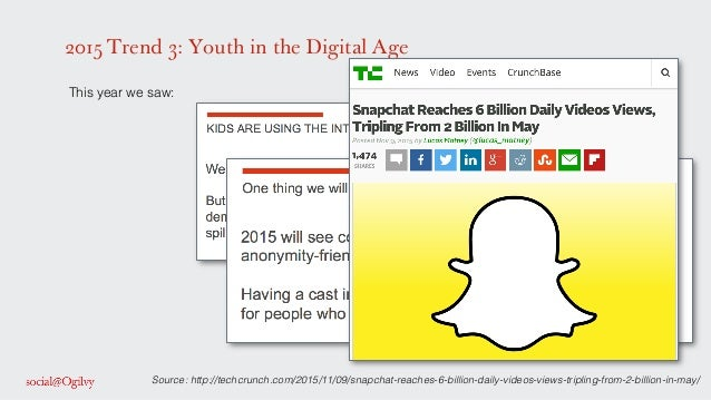 2015 Trend 3: Youth in the Digital Age Source: http://techcrunch.com/2015/11/09/snapchat-reaches-6-billion-daily-videos-vi...