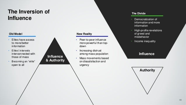 Influence The Inversion of Influence 48 Influence & Authority Authority Old Model ‣ Elites have access to more/better info...