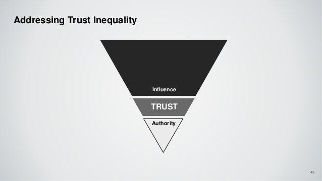 Addressing Trust Inequality 49 TRUST Influence Authority