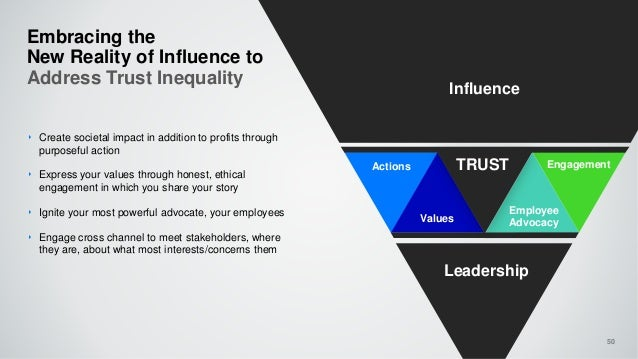 Actions Values Employee Advocacy Engagement Embracing the New Reality of Influence to Address Trust Inequality ‣ Create so...
