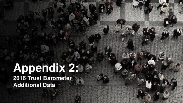 Appendix 2: 2016 Trust Barometer Additional Data
