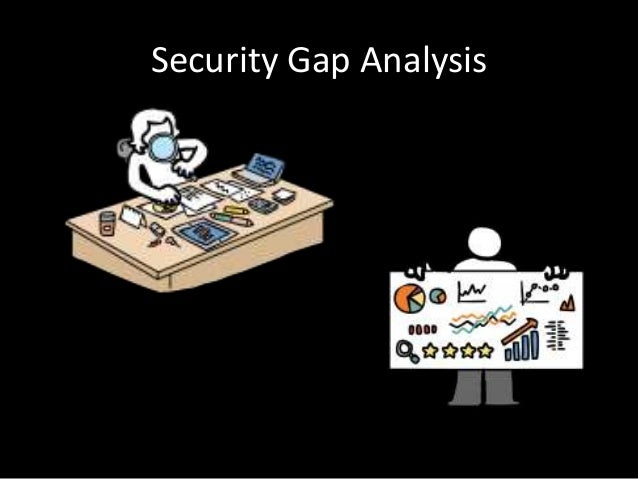 security and gap analysis Security gap analysis template iso gap analysis templatemeaningful use security risk analysis templatesecurity risk analysis meaningful use templatewebsite competitor analysis templateschool data analysis template.