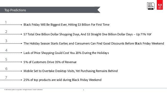 ADI: 2016 Holiday Shopping Predictions Slide 3