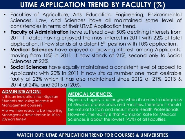 Reference – Join Admissions and Matriculation Board – Unified Tertiary Matriculation Examination (UTME) Applications for Y...