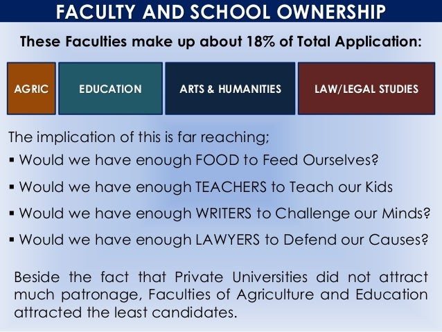 FACULTY AND SCHOOL OWNERSHIP These Faculties make up about 18% of Total Application: AGRIC EDUCATION ARTS & HUMANITIES LAW...