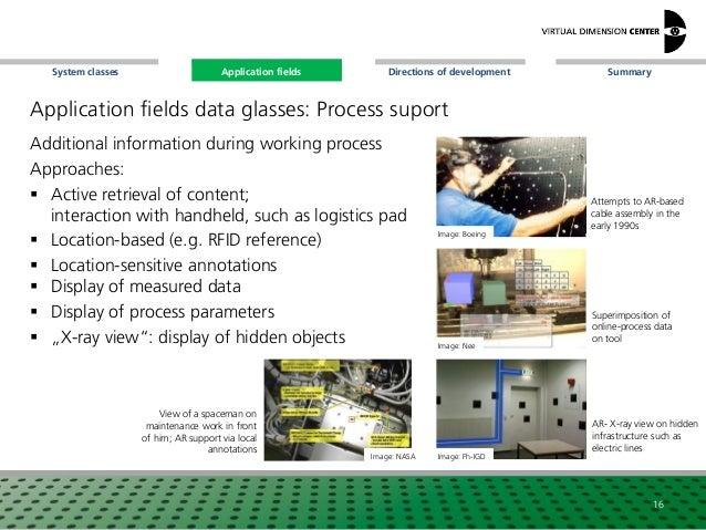 Head Mounted Displays & Data Glasses: VDC-Whitepaper