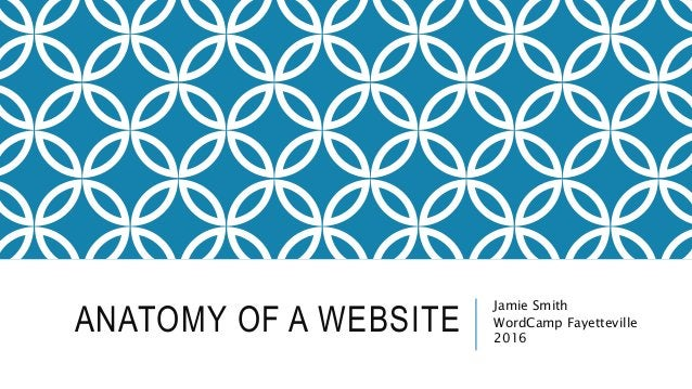 ANATOMY OF A WEBSITE Jamie Smith WordCamp Fayetteville 2016