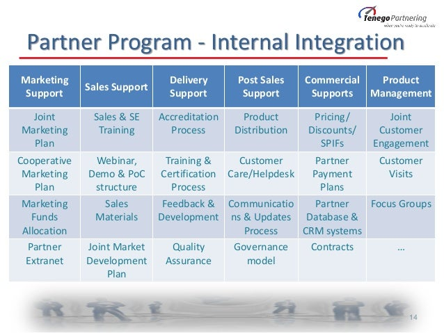 Partner Program Development For Scalable International