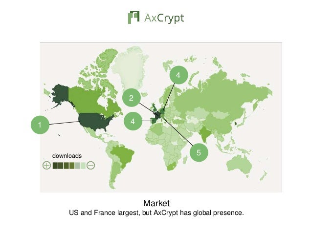 Axcrypt pitch deck file security made easy gumiabroncs Choice Image