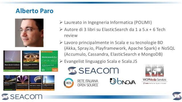 Alberto Paro  Laureato in Ingegneria Informatica (POLIMI)  Autore di 3 libri su ElasticSearch da 1 a 5.x + 6 Tech review...