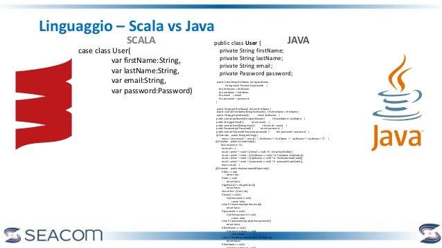 Linguaggio – Scala vs Java public class User { private String firstName; private String lastName; private String email; pr...