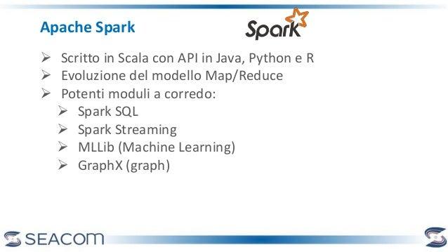 Apache Spark  Scritto in Scala con API in Java, Python e R  Evoluzione del modello Map/Reduce  Potenti moduli a corredo...