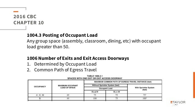 Occupancy Load California Building Code