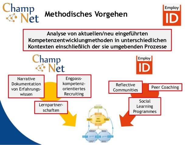 7 Methodisches Vorgehen Analyse von aktuellen/neu eingeführten Kompetenzentwicklungmethoden in unterschiedlichen Kontexten...