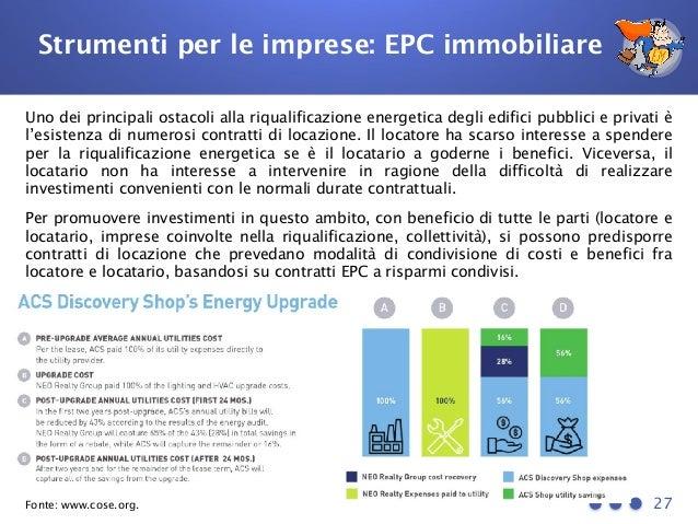 Gestione dell 39 energia opportunit politiche strumenti for Locatore e locatario
