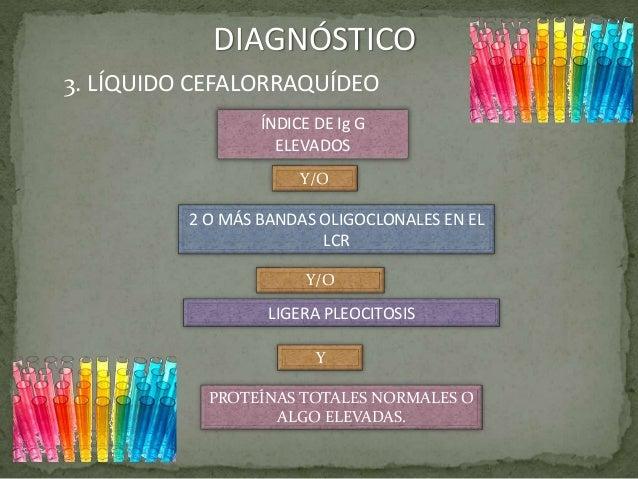 Resultado de imagen de LCR en el diagnóstico de la esclerosis múltiple