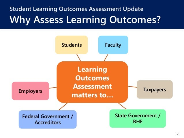 learning outcomes Identifying and prioritizing learning outcomes gives focus to both teaching and learning making learning outcomes explicit can help students find the right fit for .