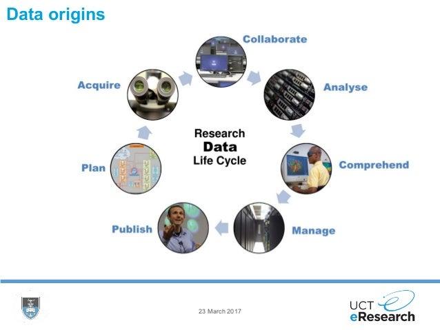 UCT eResearch Emerging Researcher Series: RDM Slide 2