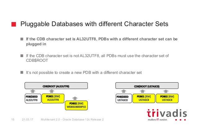 Oracle Multitenant Database 2.0 - Improvements in Oracle Database 12c…
