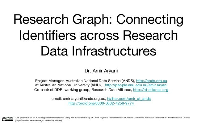 Research Graph: Connecting Identifiers across Research Data Infrastructures Dr. Amir Aryani Project Manager, Australian Na...