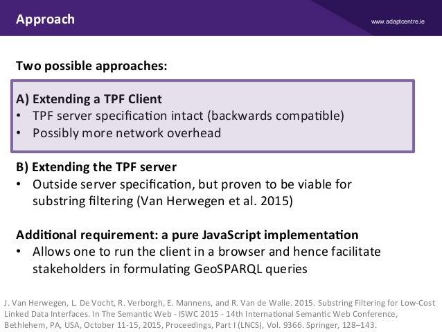 www.adaptcentre.ieApproach Twopossibleapproaches:  A)ExtendingaTPFClient • TPFserverspecificaXonintact(backw...
