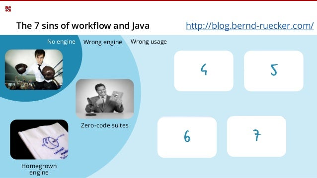 Javabin Oslo Open Source Workflow And Rule Management