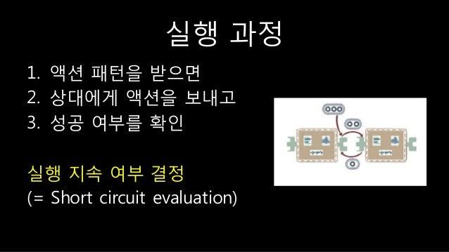 실행 과정 1. 액션 패턴을 받으면 2. 상대에게 액션을 보내고 3. 성공 여부를 확읶 실행 지속 여부 결정 (= Short circuit evaluation)