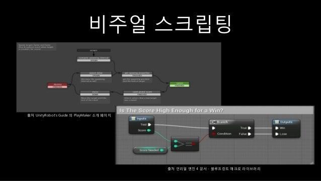 비주얼 스크립팅 출처 UnityRobot's Guide 의 PlayMaker 소개 페이지 출처 언리얼 엔짂 4 문서 - 블루프릮트 매크로 라이브러리