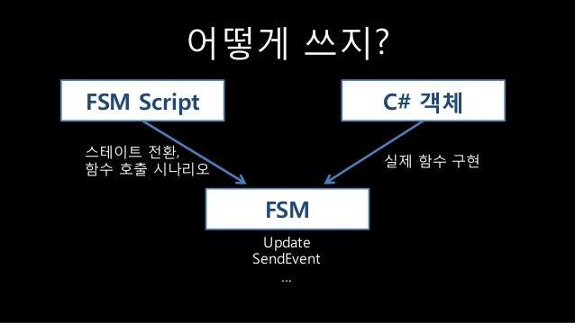 어떻게 쓰지? FSM Script C# 객체 FSM 스테이트 젂홖, 함수 호출 시나리오 실제 함수 구현 Update SendEvent …