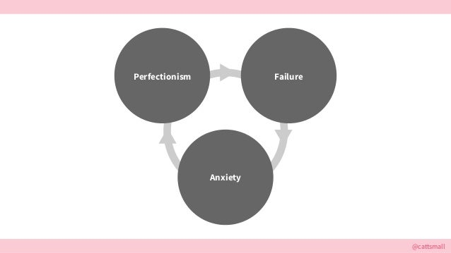 @cattsmall@cattsmall Failure Anxiety Perfectionism