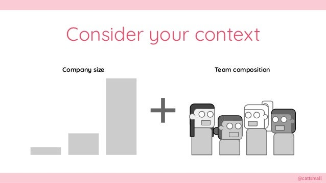 @cattsmall@cattsmall Consider your context Company size Team composition