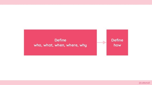 @cattsmall@cattsmall Define who, what, when, where, why Define how