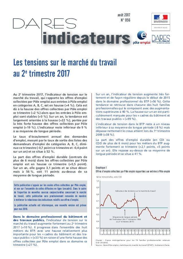 Dares Tensions Du Marche Du Travail Au 2e Trimestre 2017
