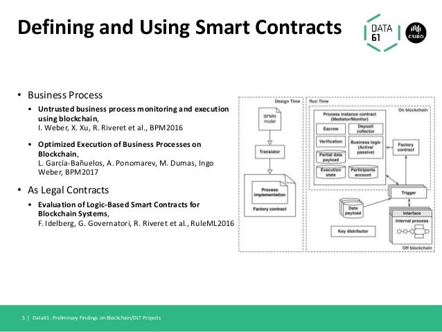 Blockchain And Smart Contracts Treasury Report 5