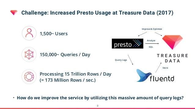 Scala at Treasure Data Slide 3
