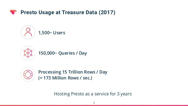 Presto At Treasure Data Slide 2