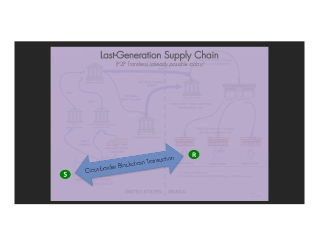 S R Last-Generation Supply Chain (P2P Transfers) (already possible today)