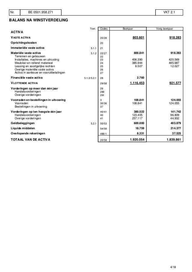 BALANS NA WINSTVERDELING Toel. Codes Boekjaar Vorig boekjaar ACTIVA VASTE ACTIVA 20/28 803.601 918.283 Oprichtingskosten 2...