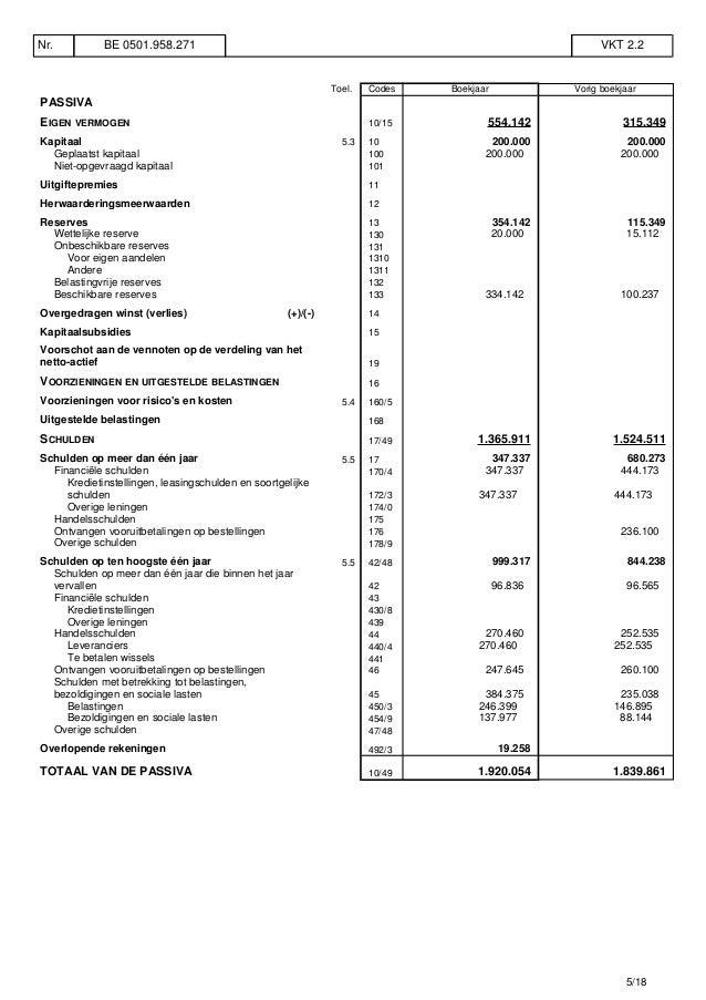 Toel. Codes Boekjaar Vorig boekjaar PASSIVA EIGEN VERMOGEN 10/15 554.142 315.349 Kapitaal 5.3 10 200.000 200.000 Geplaatst...