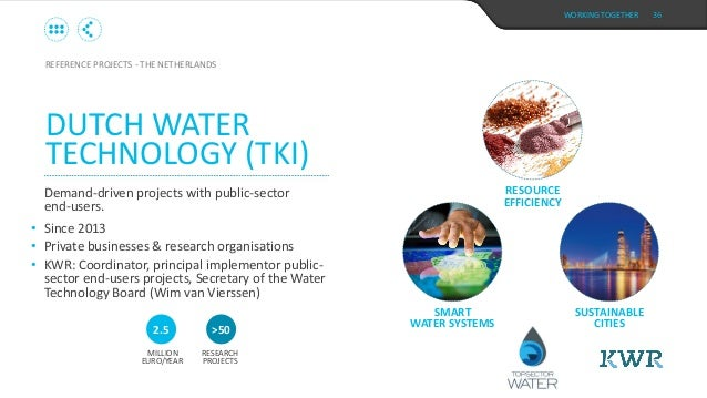 Resource recovery from water best practices from kwr watercycle inst resource recovery from water best practices from kwr watercycle institute the netherlands and europe sciox Choice Image