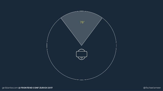 geildanke.com @ FRONTEND CONF ZURICH 2017 @fischaelameer 70°