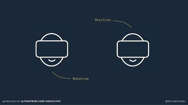 geildanke.com @ FRONTEND CONF ZURICH 2017 @fischaelameer Rotation Position
