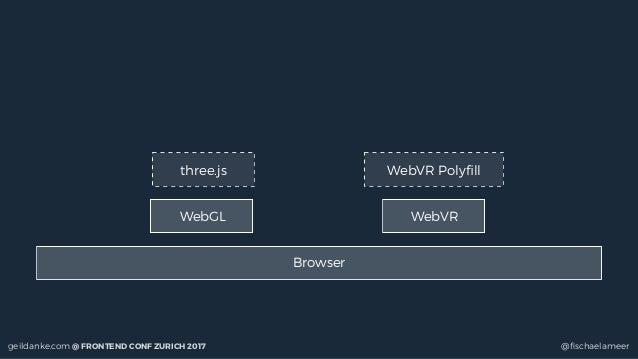 geildanke.com @ FRONTEND CONF ZURICH 2017 @fischaelameer Browser WebVRWebGL three.js WebVR Polyfill