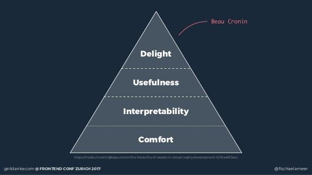 geildanke.com @ FRONTEND CONF ZURICH 2017 @fischaelameer Comfort Interpretability Usefulness Delight Beau Cronin https://me...