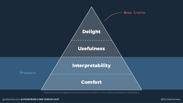geildanke.com @ FRONTEND CONF ZURICH 2017 @fischaelameer Presence Comfort Interpretability Usefulness Delight Beau Cronin h...