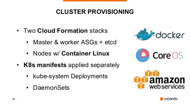 32 GETTING STARTED Goal: use Kubernetes API as primary interface for AWS • Mate, External DNS • Kubernetes Ingress Control...