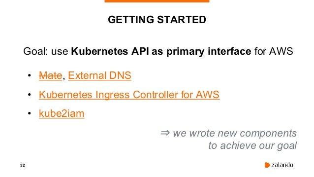 33 INGRESS CONTROLLER https://github.com/zalando-incubator/kube-ingress-aws-controller / https://github.com/kubernetes-inc...
