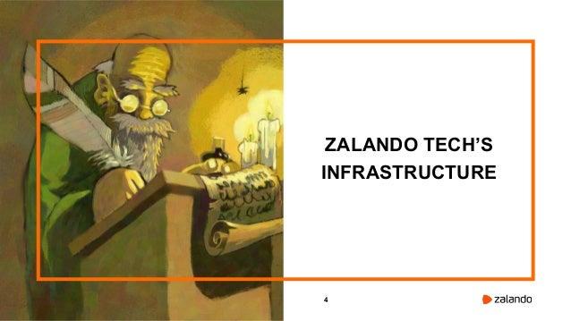 4 ZALANDO TECH'S INFRASTRUCTURE