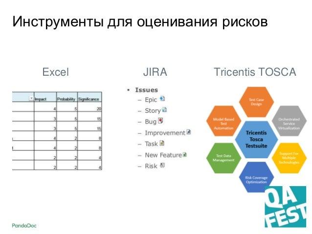 2. Внешние требования к тестированию • Объем работ • Международные стандарты • Частота выпуска продукта
