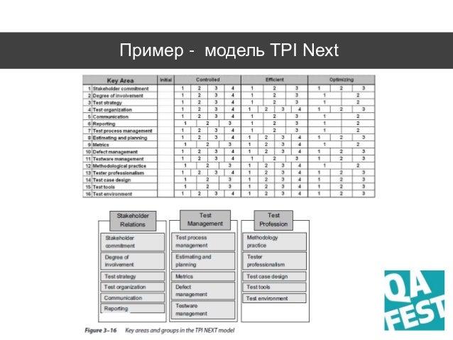 2. Content-based подход • Требуется постановка тестового процесса (пример – Risk-based testing) • Требуется аудит с целью ...